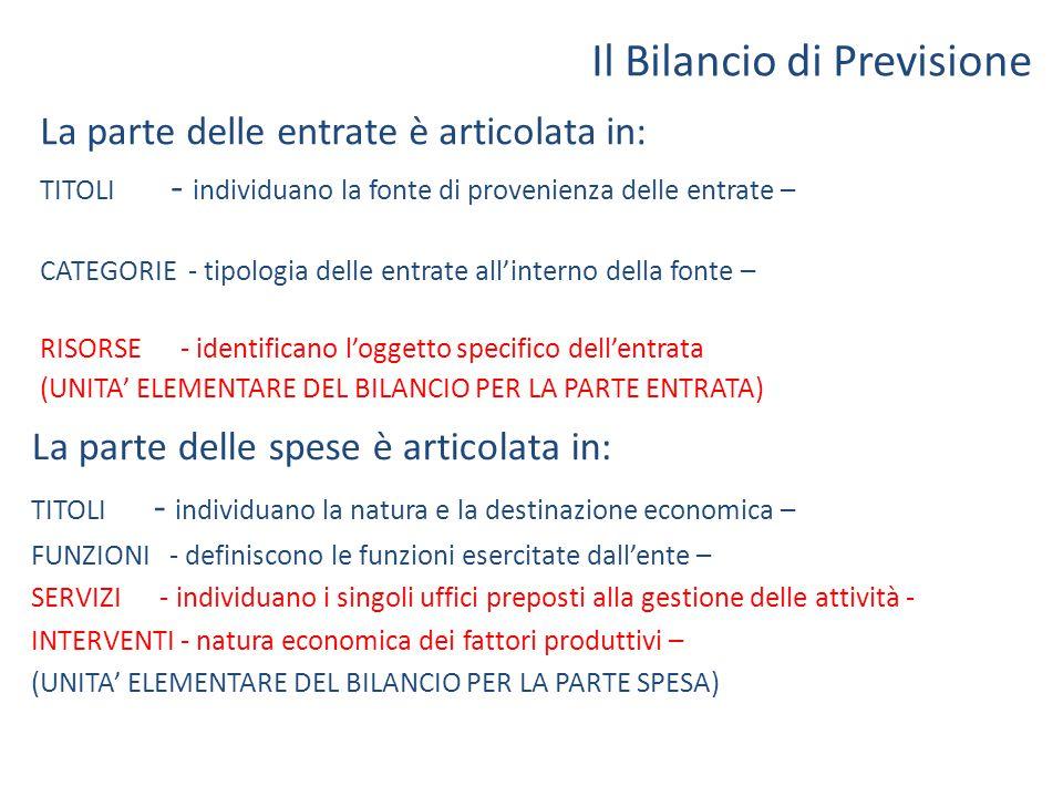 La parte delle entrate è articolata in: TITOLI - individuano la fonte di provenienza delle entrate – CATEGORIE - tipologia delle entrate all'interno d