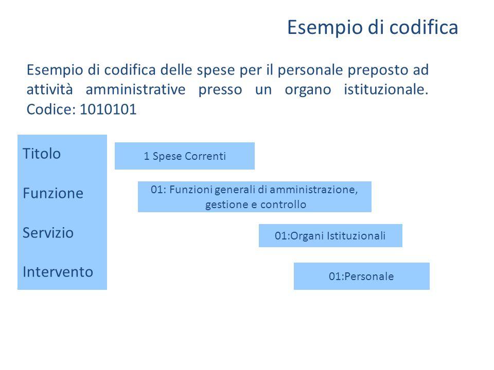 Esempio di codifica Esempio di codifica delle spese per il personale preposto ad attività amministrative presso un organo istituzionale. Codice: 10101