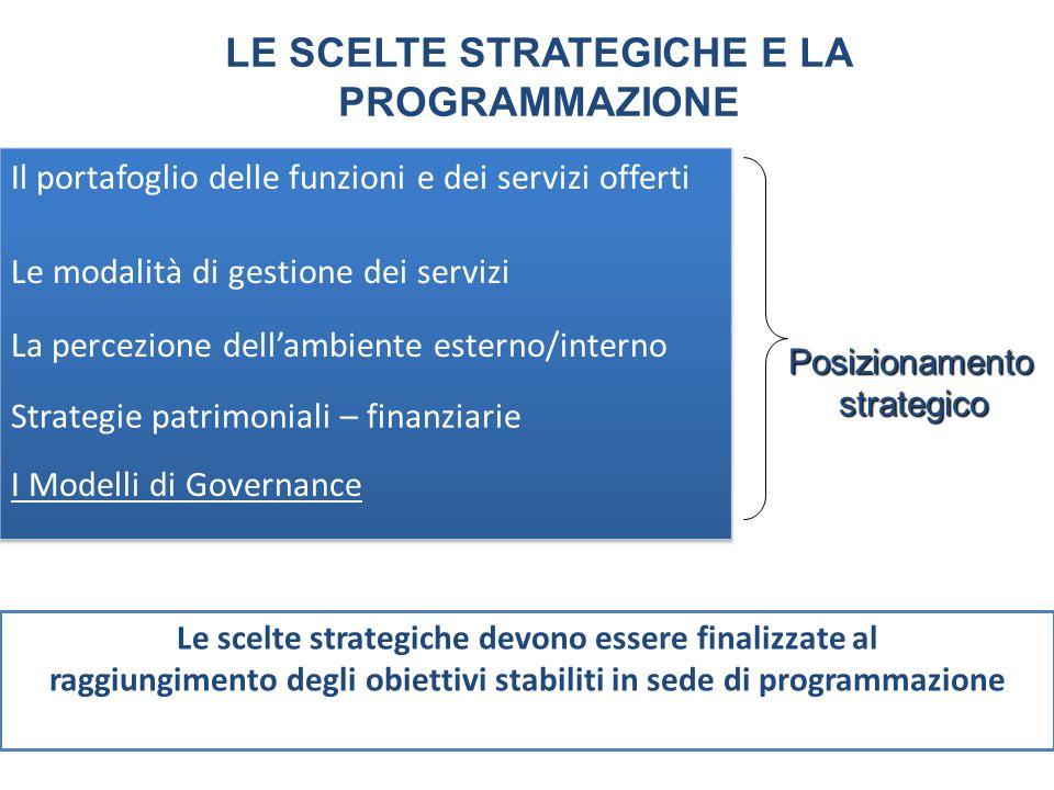 Posizionamento Posizionamentostrategico LE SCELTE STRATEGICHE E LA PROGRAMMAZIONE Le scelte strategiche devono essere finalizzate al raggiungimento de
