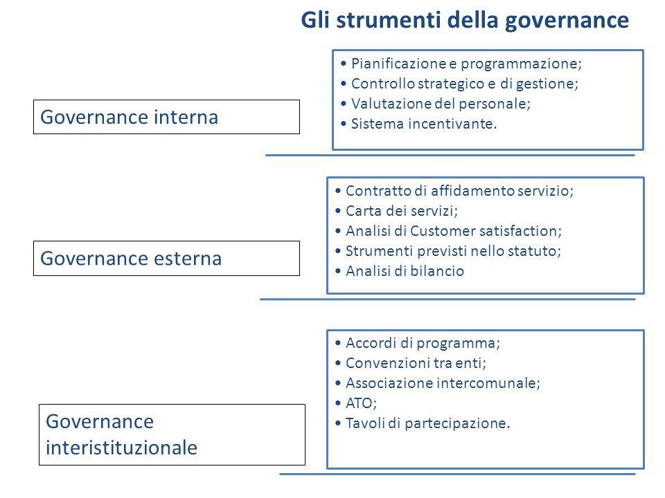 Gli strumenti della governance Governance interna Pianificazione e programmazione; Controllo strategico e di gestione; Valutazione del personale; Sist