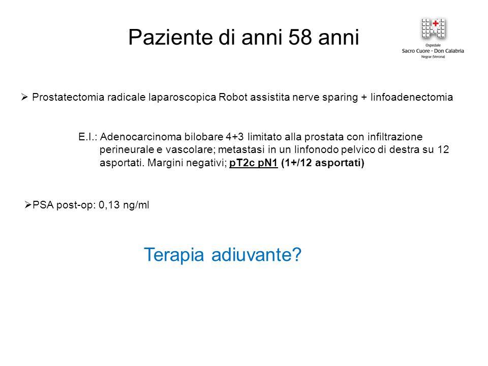 RT POST-OPERATORIA Radioterapia con tecnica VMAT: 66 Gy sulla loggia prostatica in 30 fraz.