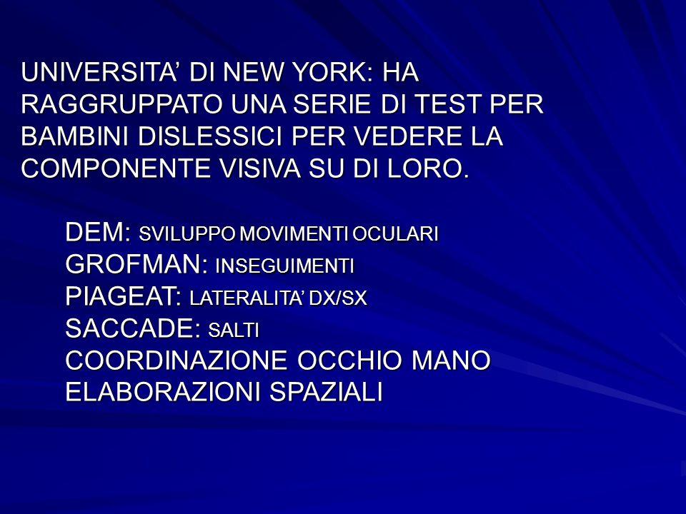 UNIVERSITA' DI NEW YORK: HA RAGGRUPPATO UNA SERIE DI TEST PER BAMBINI DISLESSICI PER VEDERE LA COMPONENTE VISIVA SU DI LORO. DEM: SVILUPPO MOVIMENTI O