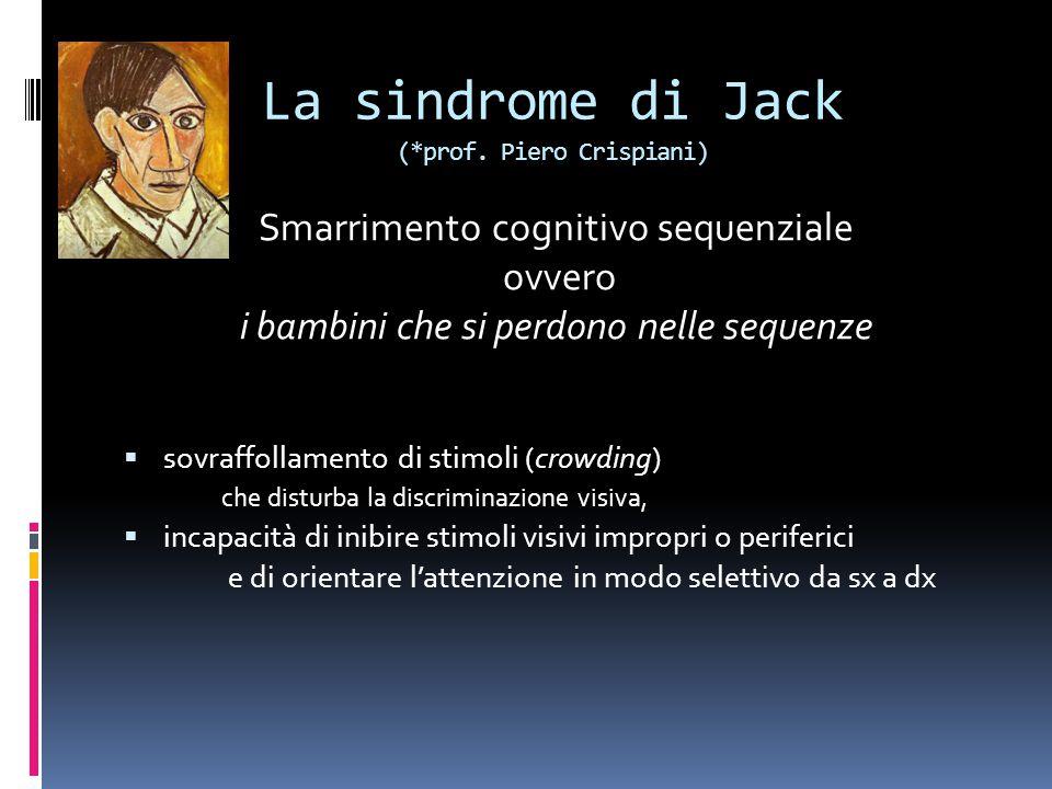 La sindrome di Jack (*prof.