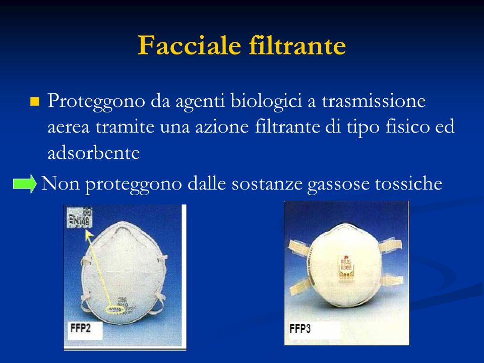 Facciale filtrante Proteggono da agenti biologici a trasmissione aerea tramite una azione filtrante di tipo fisico ed adsorbente - Non proteggono dall