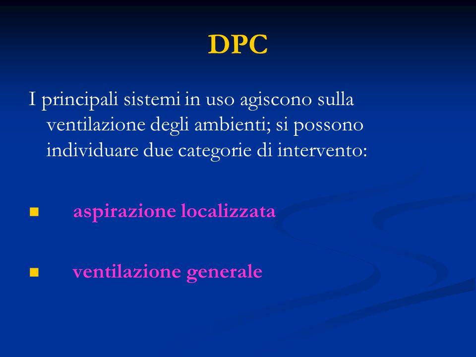 DPC I principali sistemi in uso agiscono sulla ventilazione degli ambienti; si possono individuare due categorie di intervento: aspirazione localizzat
