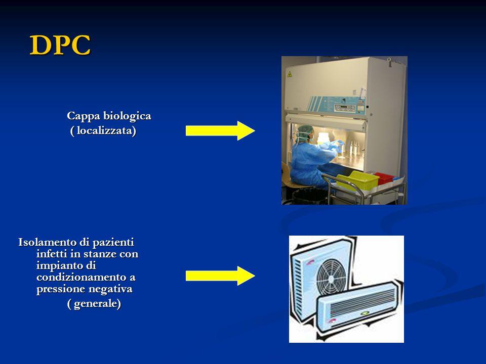 DPC Cappa biologica ( localizzata) ( localizzata) Isolamento di pazienti infetti in stanze con impianto di condizionamento a pressione negativa ( gene
