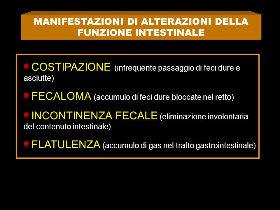MANIFESTAZIONI DI ALTERAZIONI DELLA FUNZIONE INTESTINALE COSTIPAZIONE (infrequente passaggio di feci dure e asciutte) FECALOMA (accumulo di feci dure bloccate nel retto) INCONTINENZA FECALE (eliminazione involontaria del contenuto intestinale) FLATULENZA (accumulo di gas nel tratto gastrointestinale)