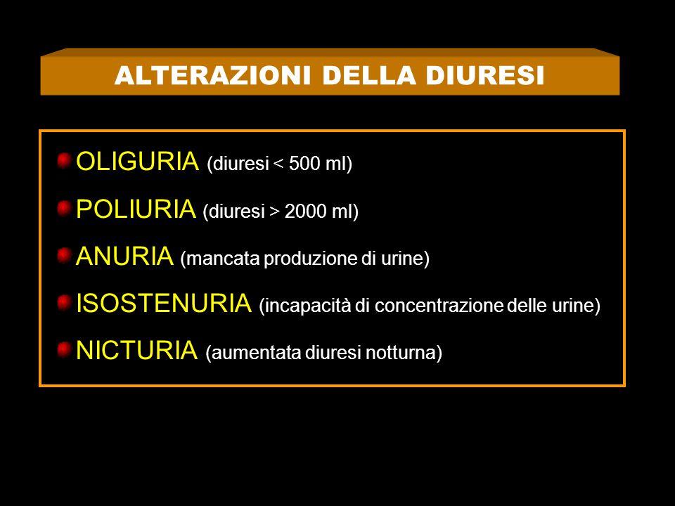 OLIGURIA (diuresi < 500 ml) POLIURIA (diuresi > 2000 ml) ANURIA (mancata produzione di urine) ISOSTENURIA (incapacità di concentrazione delle urine) NICTURIA (aumentata diuresi notturna)