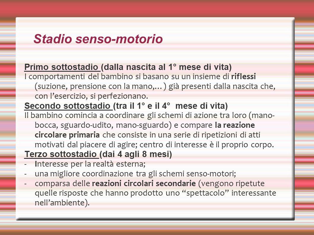 Stadio senso-motorio Primo sottostadio (dalla nascita al 1° mese di vita) I comportamenti del bambino si basano su un insieme di riflessi (suzione, pr