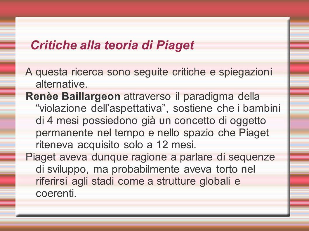 """Critiche alla teoria di Piaget A questa ricerca sono seguite critiche e spiegazioni alternative. Renèe Baillargeon attraverso il paradigma della """"viol"""