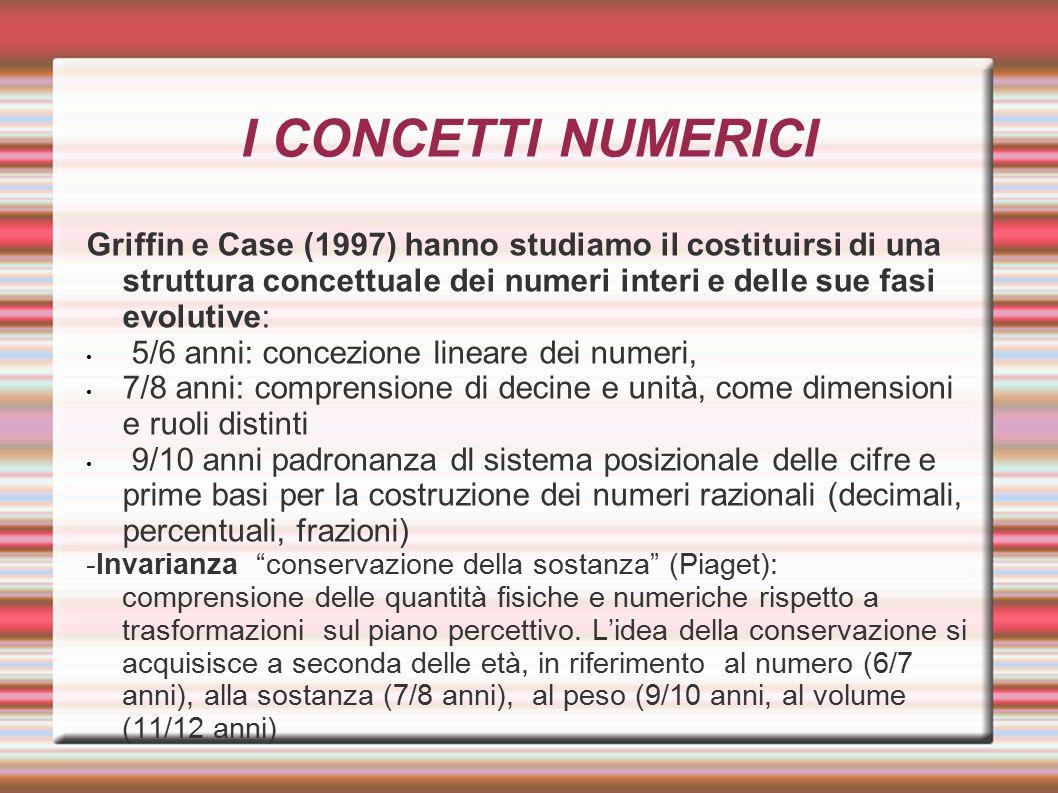 I CONCETTI NUMERICI Griffin e Case (1997) hanno studiamo il costituirsi di una struttura concettuale dei numeri interi e delle sue fasi evolutive: 5/6