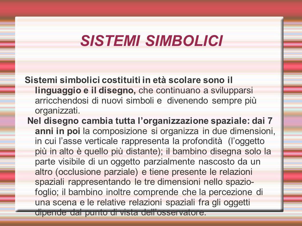 SISTEMI SIMBOLICI Sistemi simbolici costituiti in età scolare sono il linguaggio e il disegno, che continuano a svilupparsi arricchendosi di nuovi sim