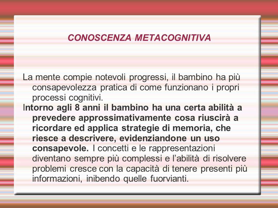 CONOSCENZA METACOGNITIVA La mente compie notevoli progressi, il bambino ha più consapevolezza pratica di come funzionano i propri processi cognitivi.