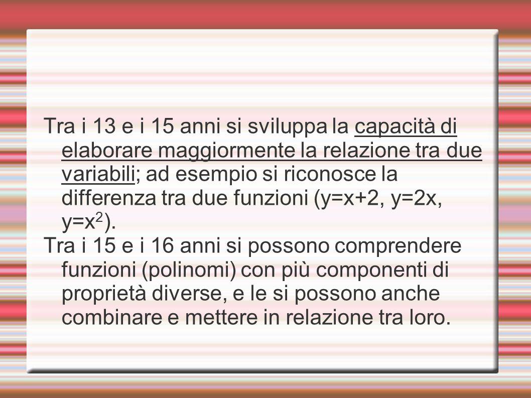 Tra i 13 e i 15 anni si sviluppa la capacità di elaborare maggiormente la relazione tra due variabili; ad esempio si riconosce la differenza tra due f