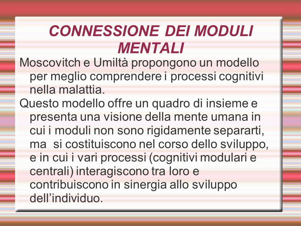 CONNESSIONE DEI MODULI MENTALI Moscovitch e Umiltà propongono un modello per meglio comprendere i processi cognitivi nella malattia. Questo modello of