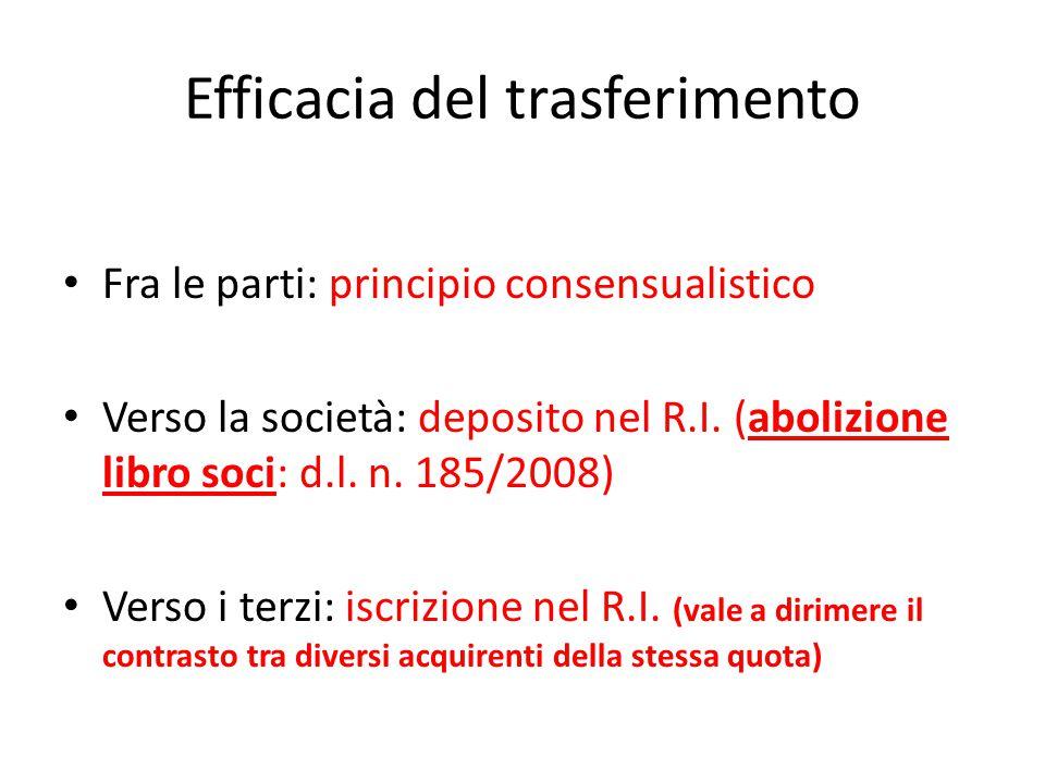 Efficacia del trasferimento Fra le parti: principio consensualistico Verso la società: deposito nel R.I. (abolizione libro soci: d.l. n. 185/2008) Ver