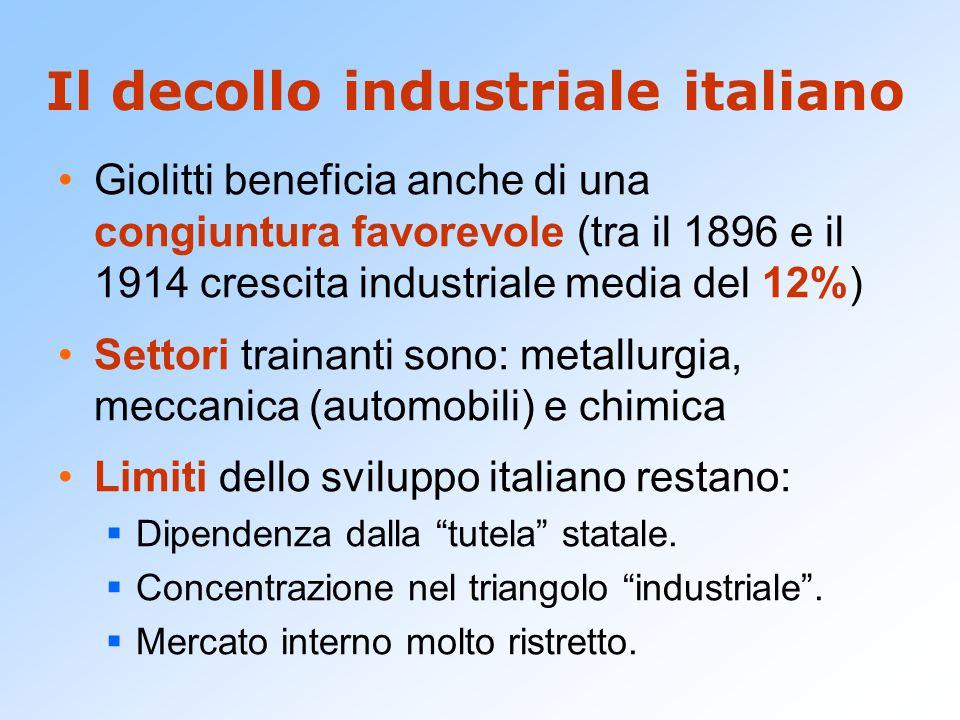 Il decollo industriale italiano Giolitti beneficia anche di una congiuntura favorevole (tra il 1896 e il 1914 crescita industriale media del 12%) Settori trainanti sono: metallurgia, meccanica (automobili) e chimica Limiti dello sviluppo italiano restano:  Dipendenza dalla tutela statale.