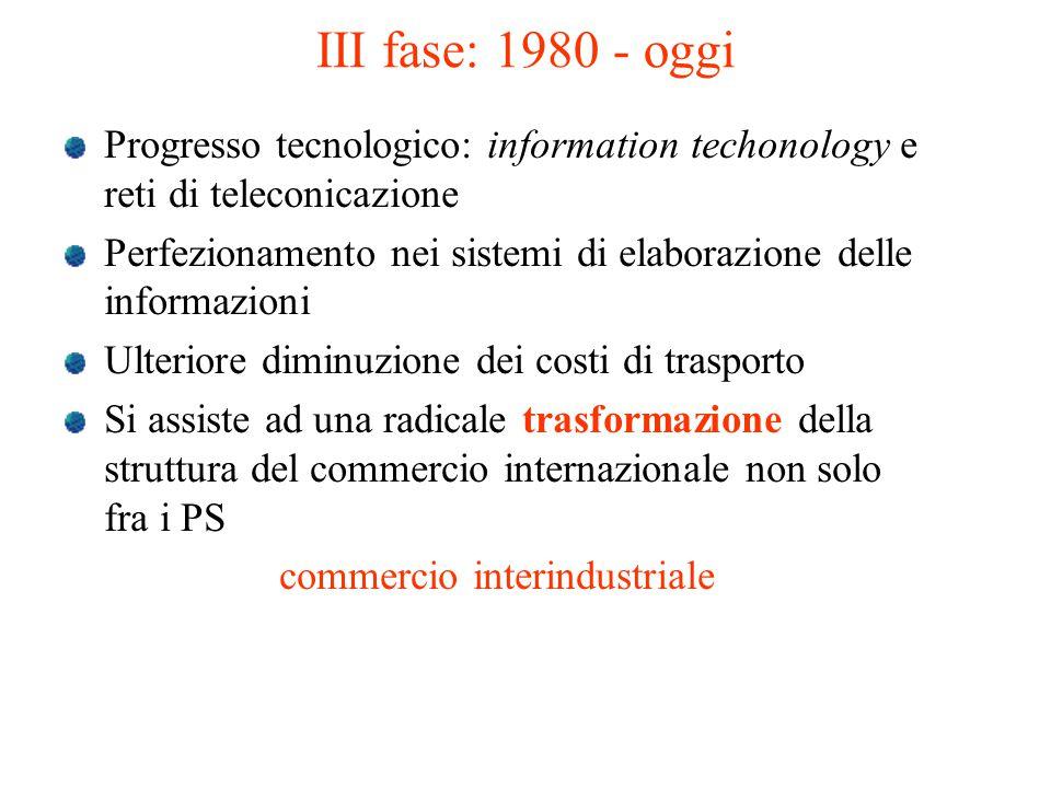 III fase: 1980 - oggi Progresso tecnologico: information techonology e reti di teleconicazione Perfezionamento nei sistemi di elaborazione delle infor