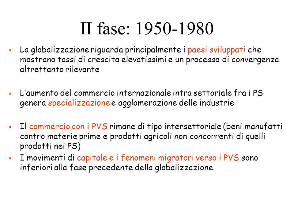 II fase: 1950-1980  La globalizzazione riguarda principalmente i paesi sviluppati che mostrano tassi di crescita elevatissimi e un processo di conver