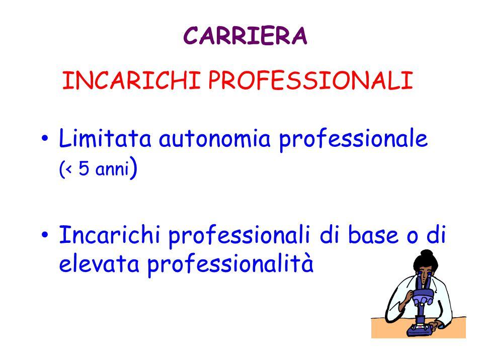 CARRIERA INCARICHI PROFESSIONALI Limitata autonomia professionale (< 5 anni ) Incarichi professionali di base o di elevata professionalità