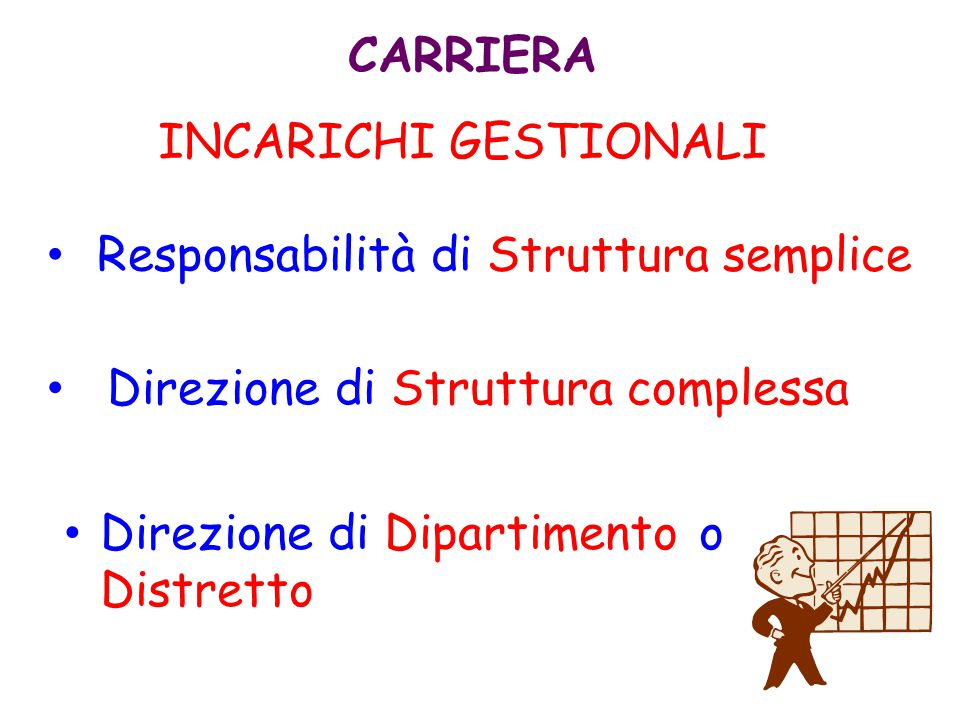 CARRIERA Responsabilità di Struttura semplice INCARICHI GESTIONALI Direzione di Dipartimento o Distretto Direzione di Struttura complessa