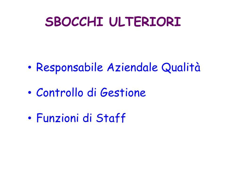 SBOCCHI ULTERIORI Responsabile Aziendale Qualità Controllo di Gestione Funzioni di Staff