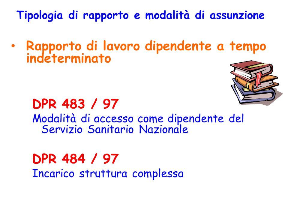 Rapporto di lavoro dipendente a tempo indeterminato DPR 483 / 97 Modalità di accesso come dipendente del Servizio Sanitario Nazionale DPR 484 / 97 Inc