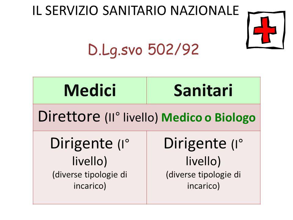 IL SERVIZIO SANITARIO NAZIONALE D.Lg.svo 502/92 MediciSanitari Direttore (II° livello) Medico o Biologo Dirigente (I° livello) (diverse tipologie di i