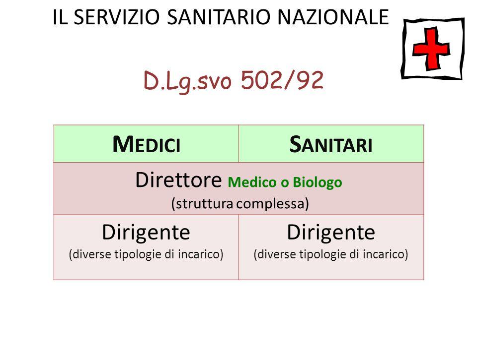IL SERVIZIO SANITARIO NAZIONALE D.Lg.svo 502/92 M EDICI S ANITARI Direttore Medico o Biologo (struttura complessa) Dirigente (diverse tipologie di inc