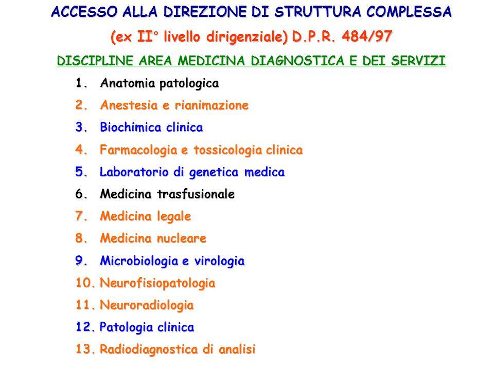 ACCESSO ALLA DIREZIONE DI STRUTTURA COMPLESSA (ex II° livello dirigenziale) D.P.R. 484/97 DISCIPLINE AREA MEDICINA DIAGNOSTICA E DEI SERVIZI 1.Anatomi