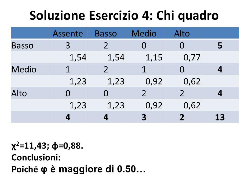Soluzione Esercizio 4: Chi quadro χ 2 =11,43; φ=0,88. Conclusioni: Poiché φ è maggiore di 0.50… AssenteBassoMedioAlto Basso32005 1,54 1,150,77 Medio12