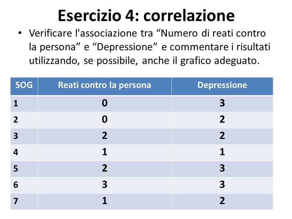 """Esercizio 4: correlazione Verificare l'associazione tra """"Numero di reati contro la persona"""" e """"Depressione"""" e commentare i risultati utilizzando, se p"""