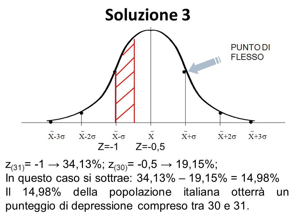 Soluzione 3 z (31) = -1 → 34,13%; z (30) = -0,5 → 19,15%; In questo caso si sottrae: 34,13% – 19,15% = 14,98% Il 14,98% della popolazione italiana ott