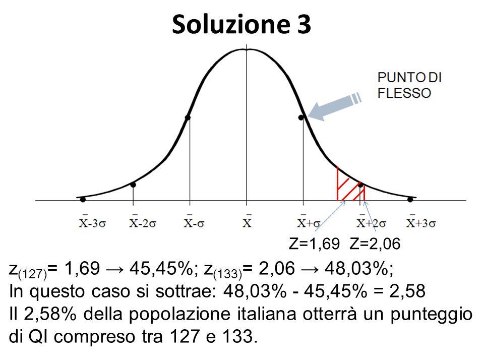 Soluzione 3 z (127) = 1,69 → 45,45%; z (133) = 2,06 → 48,03%; In questo caso si sottrae: 48,03% - 45,45% = 2,58 Il 2,58% della popolazione italiana ot