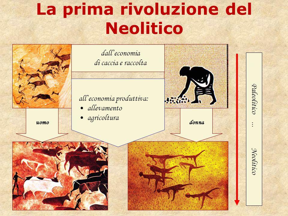 La prima rivoluzione del Neolitico uomo Paleolitico... Neolitico dall'economia di caccia e raccolta donna all'economia produttiva: allevamento agricol