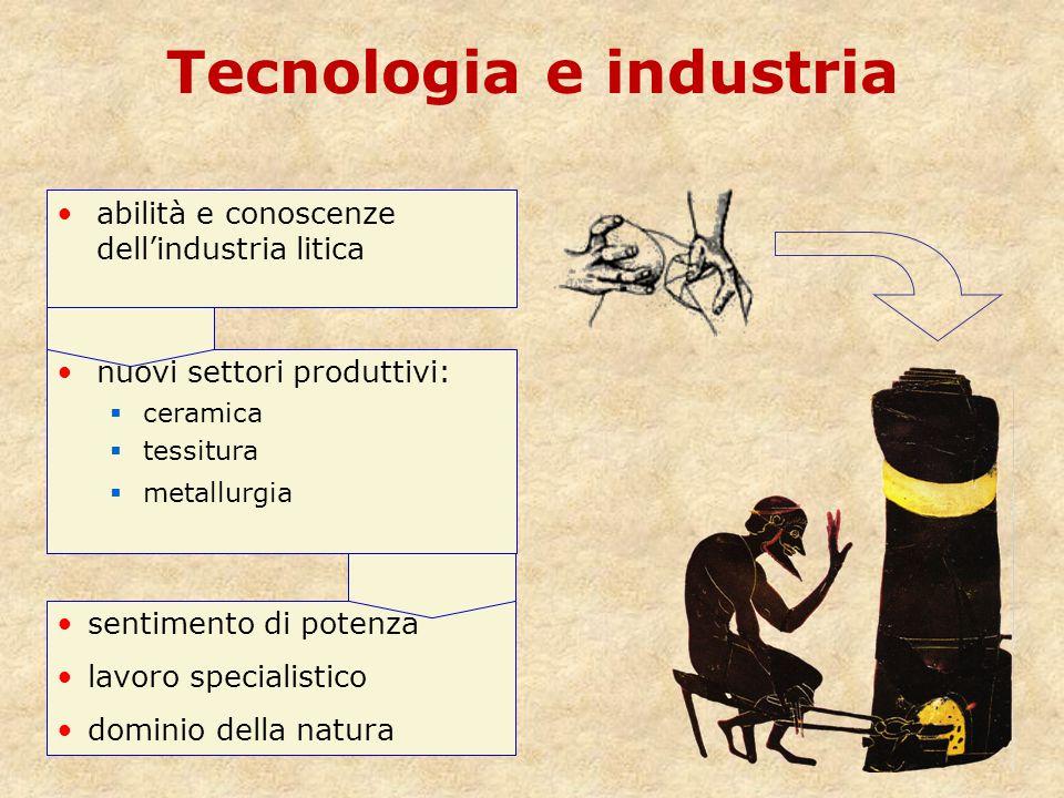 Tecnologia e industria sentimento di potenza lavoro specialistico dominio della natura nuovi settori produttivi:  ceramica  tessitura  metallurgia