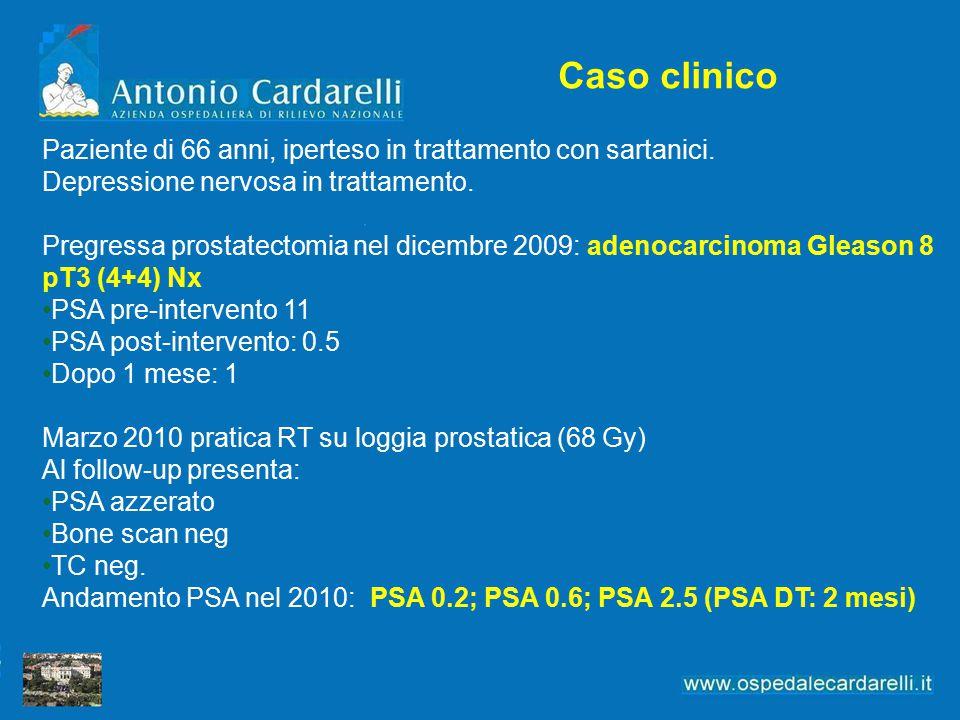 Caso clinico Paziente di 66 anni, iperteso in trattamento con sartanici.