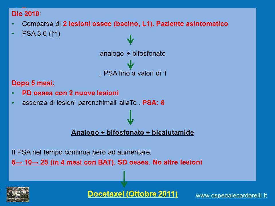 Dic 2010: Comparsa di 2 lesioni ossee (bacino, L1).