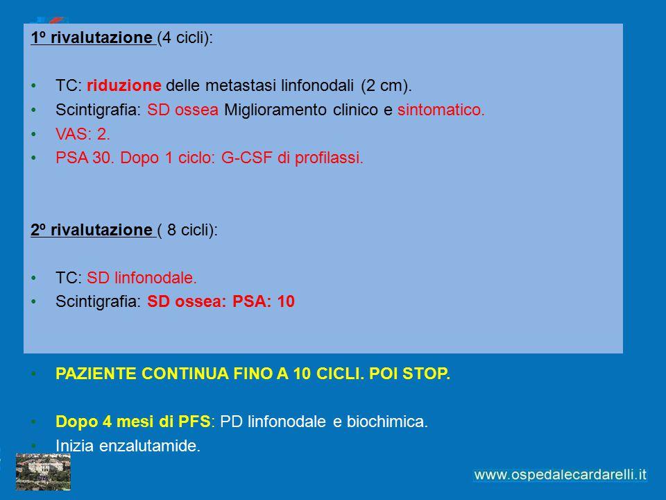 Dopo 4 cicli la Rivalutazione: 3 metastasi linfonodali addominali (35 mm), 2 nuove lesioni ossee (testa femore dx ed L3).