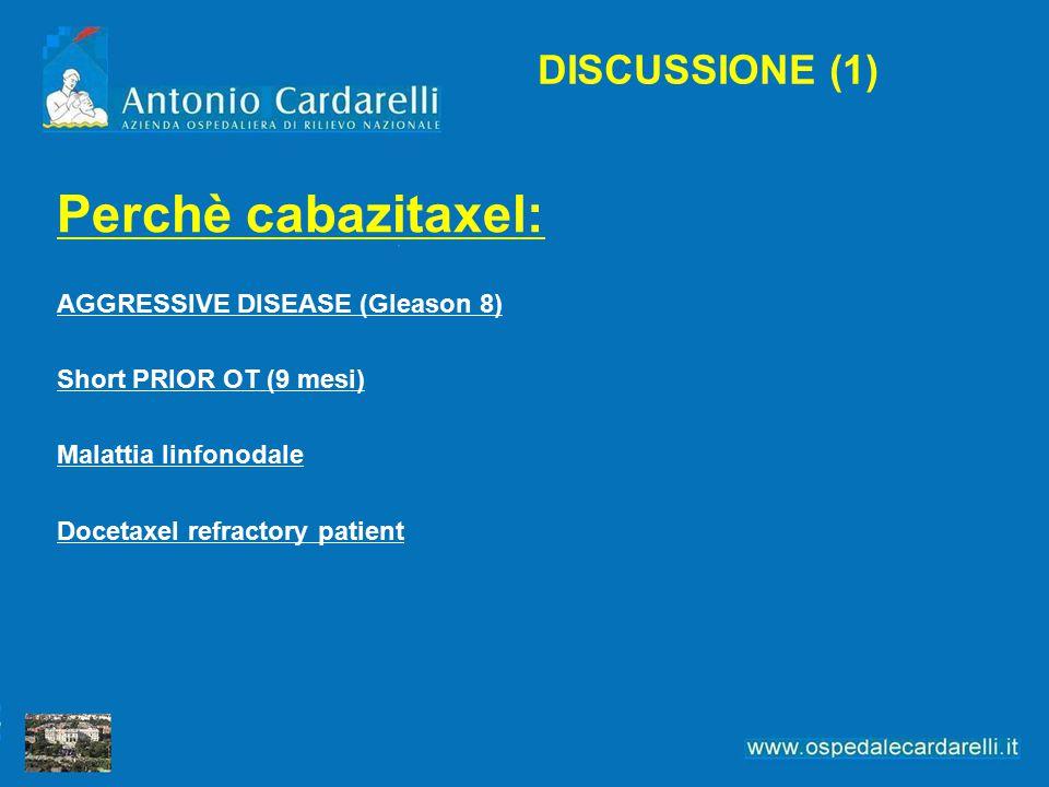 DISCUSSIONE (1) Perchè cabazitaxel: AGGRESSIVE DISEASE (Gleason 8) Short PRIOR OT (9 mesi) Malattia linfonodale Docetaxel refractory patient