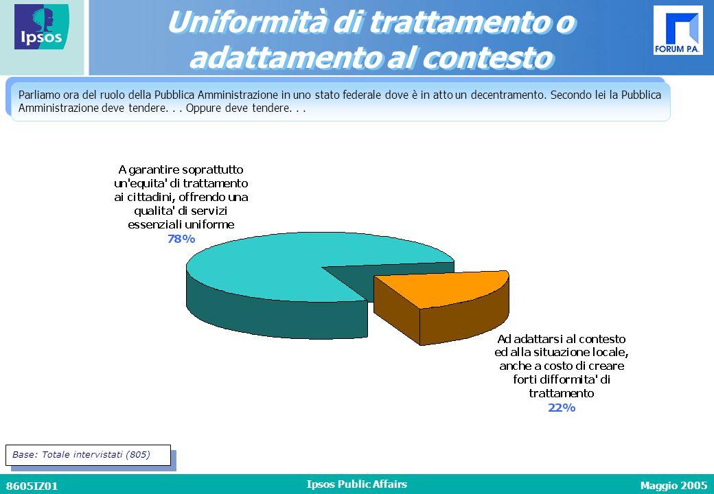 Maggio 2005 8605IZ01 Ipsos Public Affairs Parliamo ora del ruolo della Pubblica Amministrazione in uno stato federale dove è in atto un decentramento.