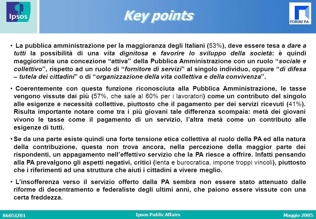 Maggio 2005 8605IZ01 Ipsos Public Affairs La pubblica amministrazione per la maggioranza degli Italiani (53%), deve essere tesa a dare a tutti la poss