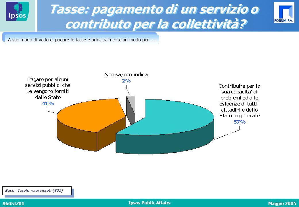 Maggio 2005 8605IZ01 Ipsos Public Affairs Tasse: pagamento di un servizio o contributo per la collettività? Tasse: pagamento di un servizio o contribu
