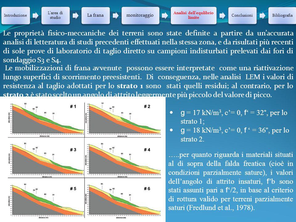 Introduzione L'area di studio La franamonitoraggio Analisi dell'equlibrio limite ConclusioniBibliografia Le proprietà fisico-meccaniche dei terreni so