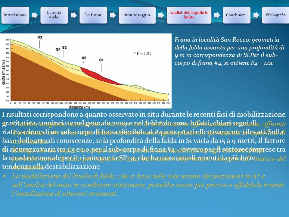 Introduzione L'area di studio La franamonitoraggio Analisi dell'equlibrio limite ConclusioniBibliografia Frana in località San Rocco: geometria della