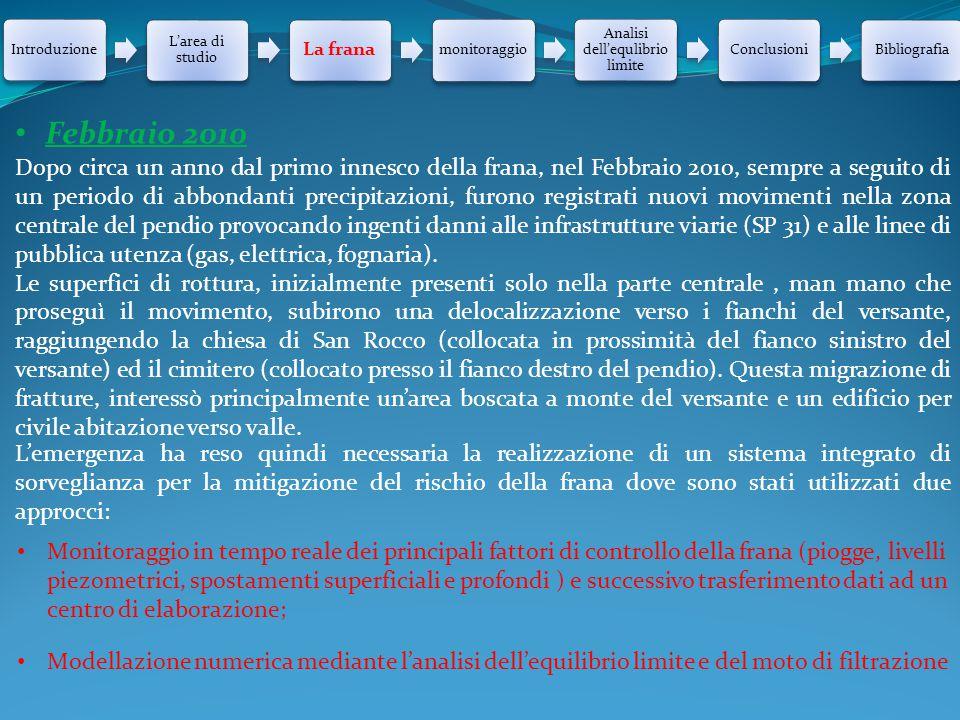 Introduzione L'area di studio La frana monitoraggio Analisi dell'equlibrio limite ConclusioniBibliografia Febbraio 2010 Dopo circa un anno dal primo i