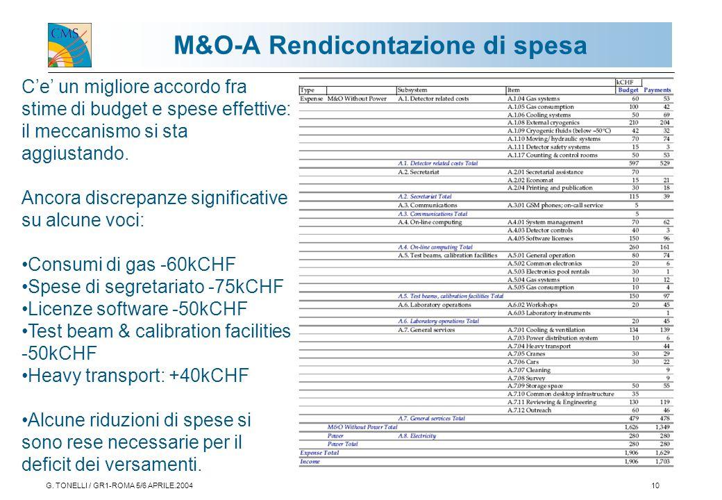 G. TONELLI / GR1-ROMA 5/6 APRILE.200410 M&O-A Rendicontazione di spesa C'e' un migliore accordo fra stime di budget e spese effettive: il meccanismo s