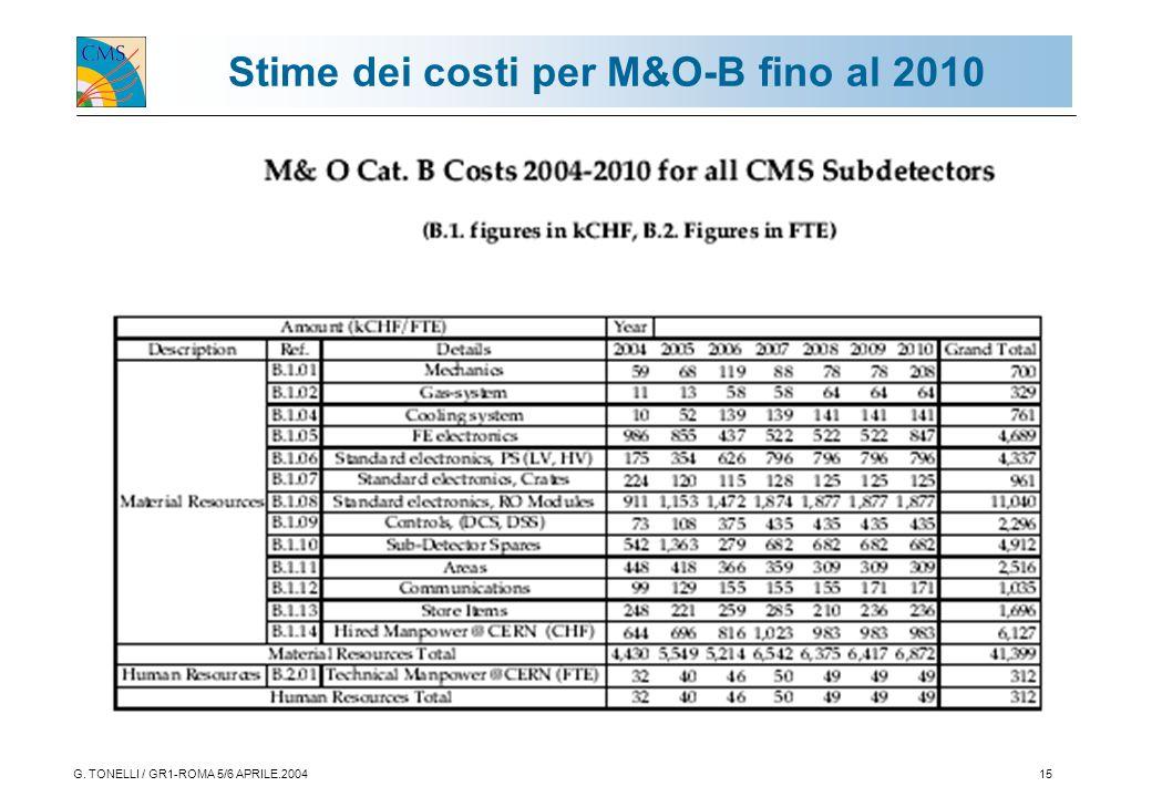 G. TONELLI / GR1-ROMA 5/6 APRILE.200415 Stime dei costi per M&O-B fino al 2010