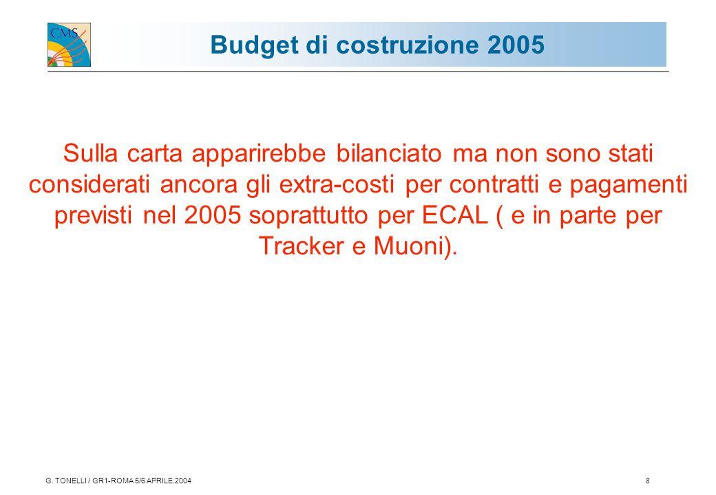 G. TONELLI / GR1-ROMA 5/6 APRILE.20048 Budget di costruzione 2005 Sulla carta apparirebbe bilanciato ma non sono stati considerati ancora gli extra-co