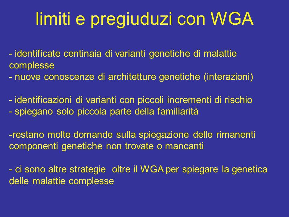 limiti e pregiuduzi con WGA - identificate centinaia di varianti genetiche di malattie complesse - nuove conoscenze di architetture genetiche (interazioni) - identificazioni di varianti con piccoli incrementi di rischio - spiegano solo piccola parte della familiarità -restano molte domande sulla spiegazione delle rimanenti componenti genetiche non trovate o mancanti - ci sono altre strategie oltre il WGA per spiegare la genetica delle malattie complesse